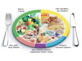 Ручьи Удачи - иконка «питание» в Белокурихе