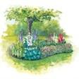 Ручьи Удачи - иконка «сад» в Белокурихе